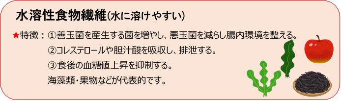 f:id:oishi-hp:20191111144714p:plain