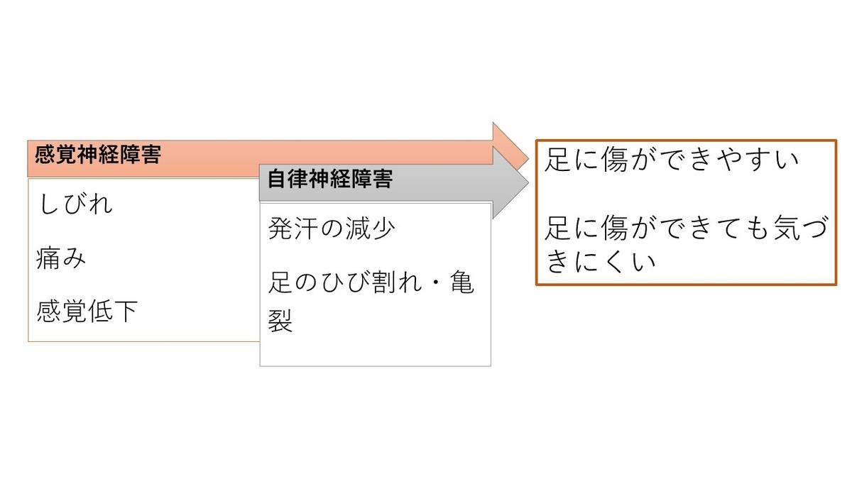 f:id:oishi-hp:20210808000907j:plain