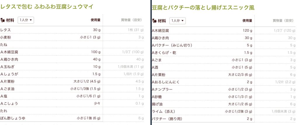 f:id:oishi-kenko:20181112185426p:plain