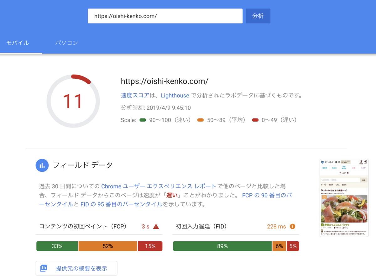 f:id:oishi-kenko:20190411154056p:plain