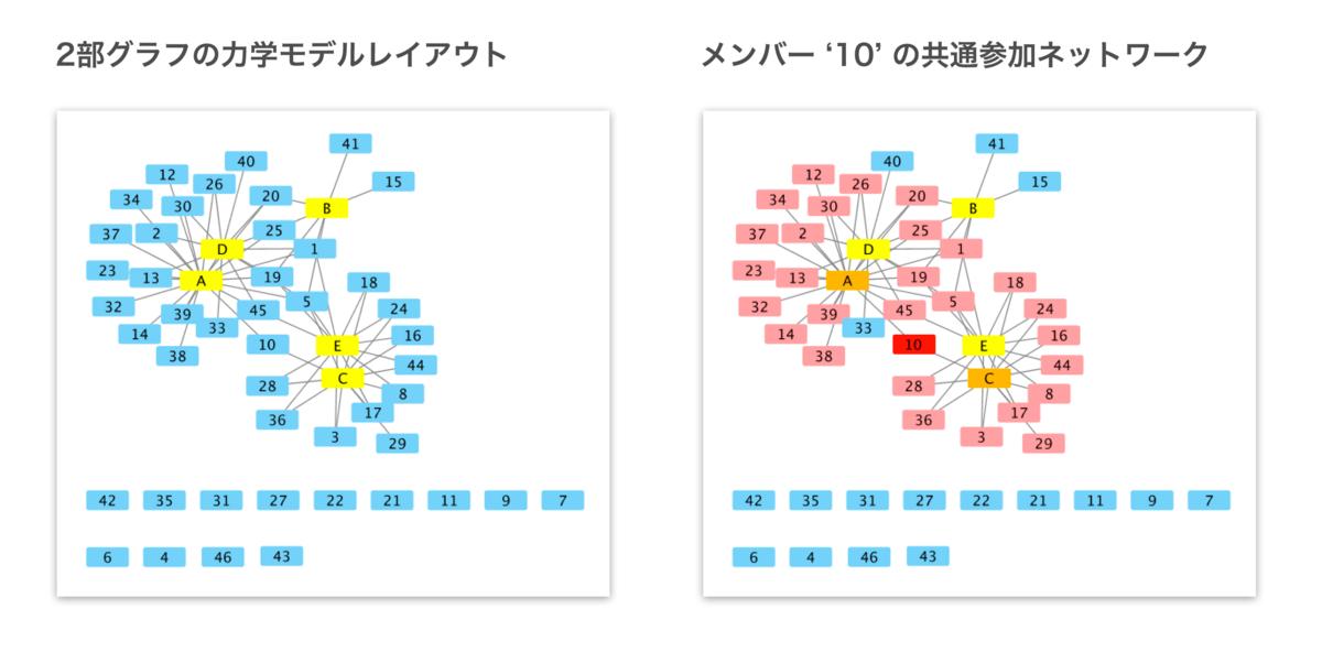 f:id:oishi-kenko:20190823013019p:plain