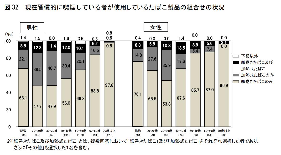 f:id:oishi-kenko:20200123180946p:plain