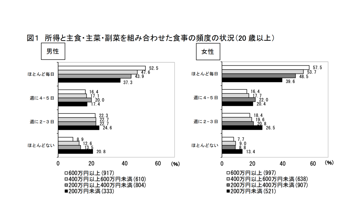 f:id:oishi-kenko:20200123181041p:plain