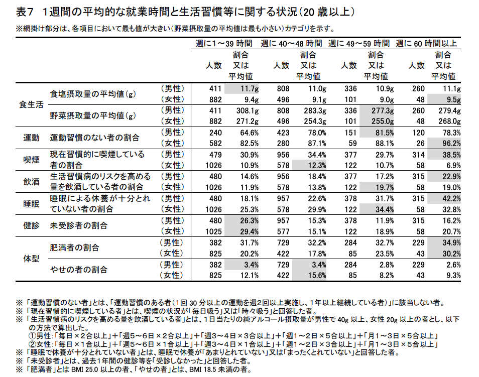 f:id:oishi-kenko:20200123181925p:plain