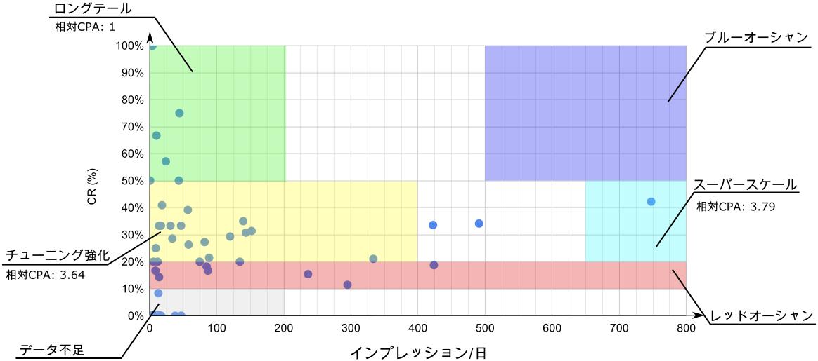 f:id:oishi-kenko:20210512180209p:plain