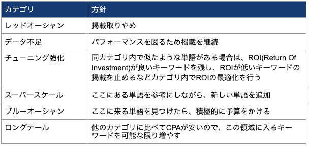 f:id:oishi-kenko:20210512181332p:plain