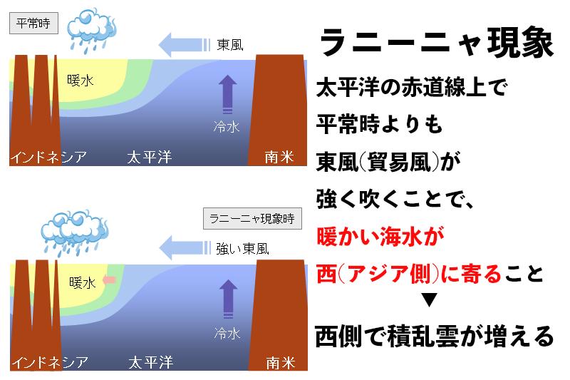 f:id:oishi-shogo:20201104141032p:plain