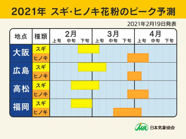 f:id:oishi-shogo:20210225121129j:plain