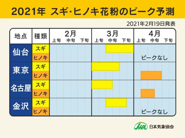 f:id:oishi-shogo:20210225121133j:plain