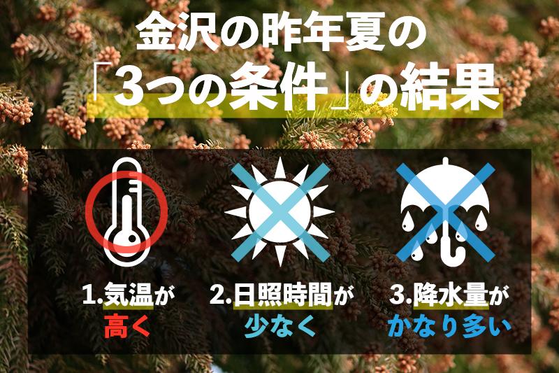 f:id:oishi-shogo:20210308134402j:plain