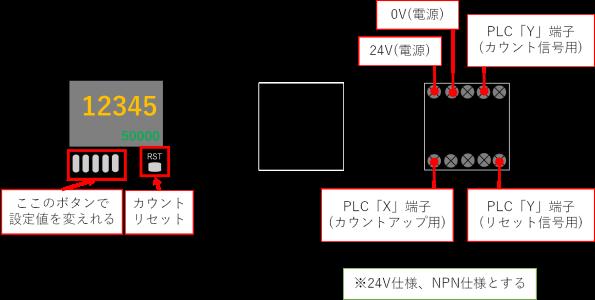 カウンタの配線方法
