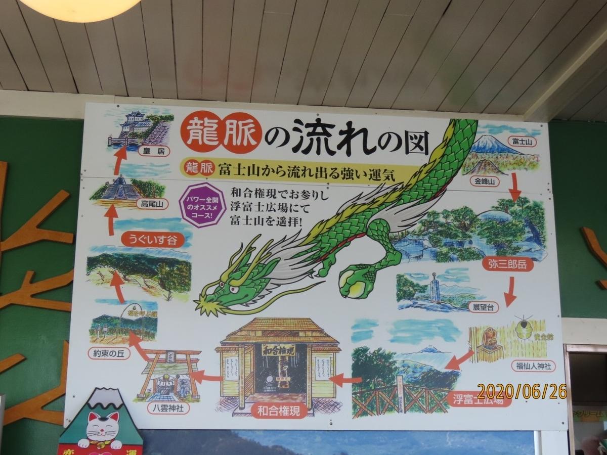 f:id:oisomachi-konkatsu-kekkon:20200701002234j:plain