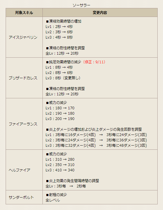 f:id:oiuoiuoiu:20180912125602p:plain