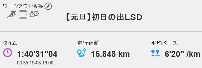 f:id:oiyan-run:20170101123054j:plain