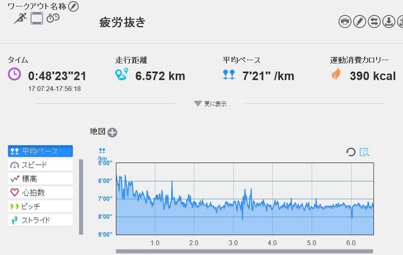 f:id:oiyan-run:20170112190128j:plain