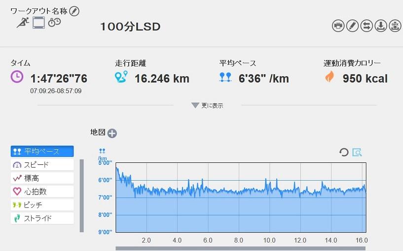 f:id:oiyan-run:20170115104511j:plain