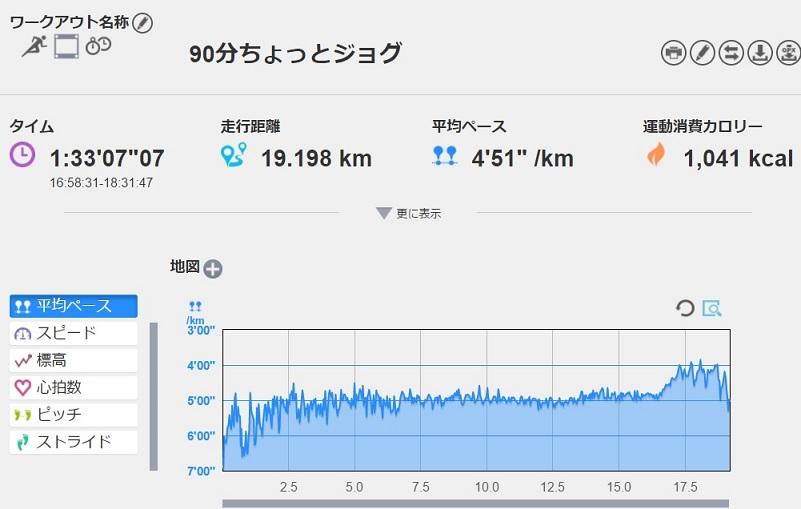 f:id:oiyan-run:20170412193802j:plain