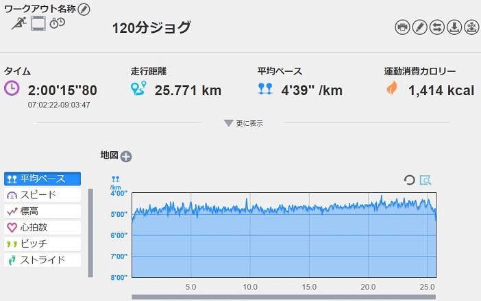 f:id:oiyan-run:20170506111246j:plain