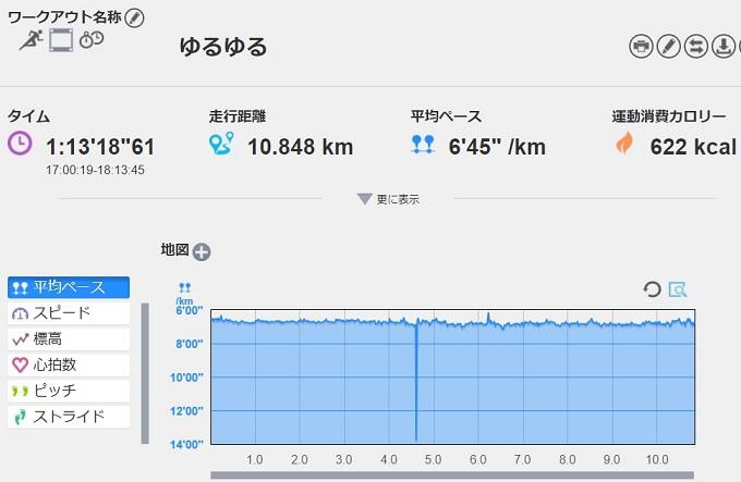 f:id:oiyan-run:20171102194600j:plain