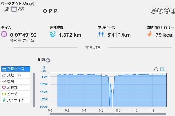 f:id:oiyan-run:20171104094153j:plain
