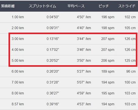 f:id:oiyan-run:20171104095244j:plain