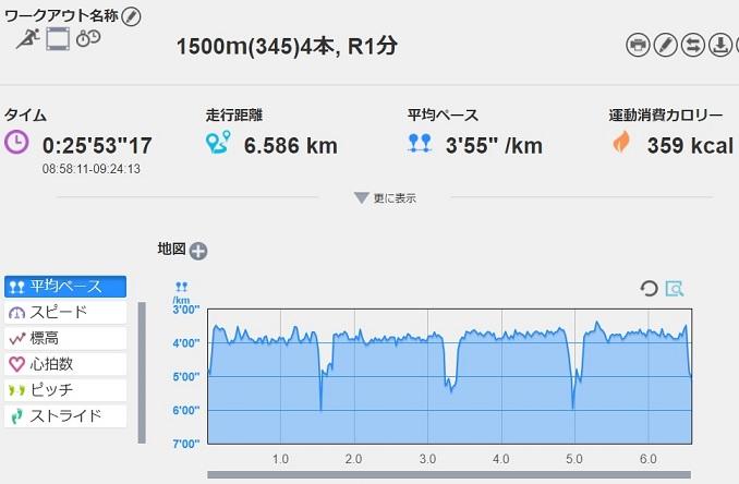 f:id:oiyan-run:20171227111231j:plain