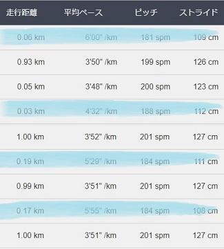 f:id:oiyan-run:20180430102121j:plain