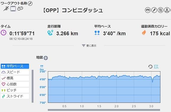 f:id:oiyan-run:20181110095749j:plain