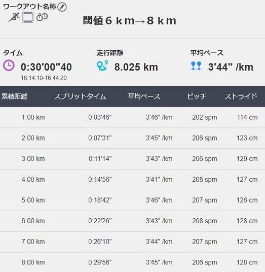 f:id:oiyan-run:20181218181918j:plain