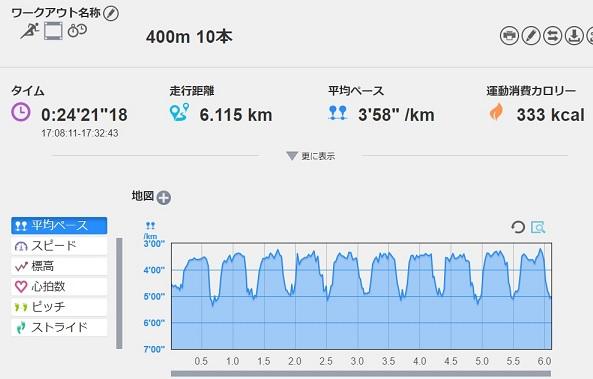 f:id:oiyan-run:20200108194220j:plain