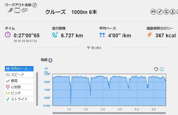 f:id:oiyan-run:20200111110235j:plain