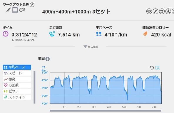 f:id:oiyan-run:20200115195548j:plain