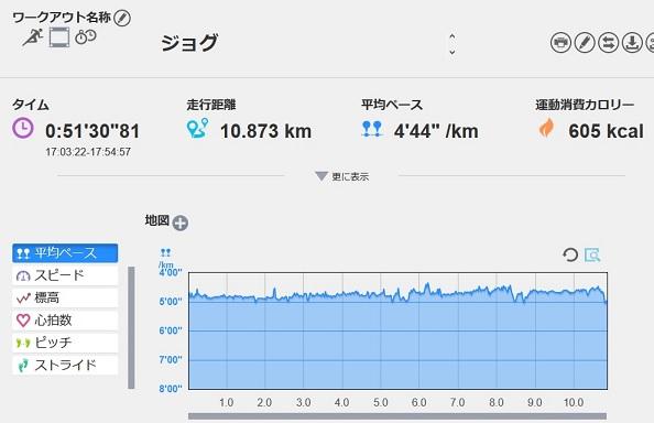 f:id:oiyan-run:20200408184630j:plain