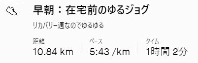 f:id:oiyan-run:20210522191130j:plain