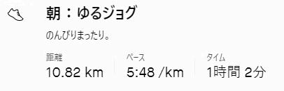 f:id:oiyan-run:20210523184811j:plain