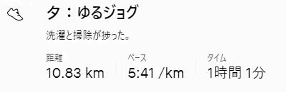 f:id:oiyan-run:20210523184842j:plain