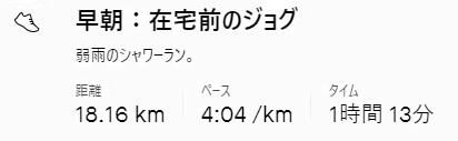 f:id:oiyan-run:20210530060102j:plain