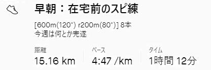 f:id:oiyan-run:20210605120053j:plain