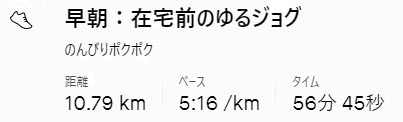 f:id:oiyan-run:20210610125652j:plain