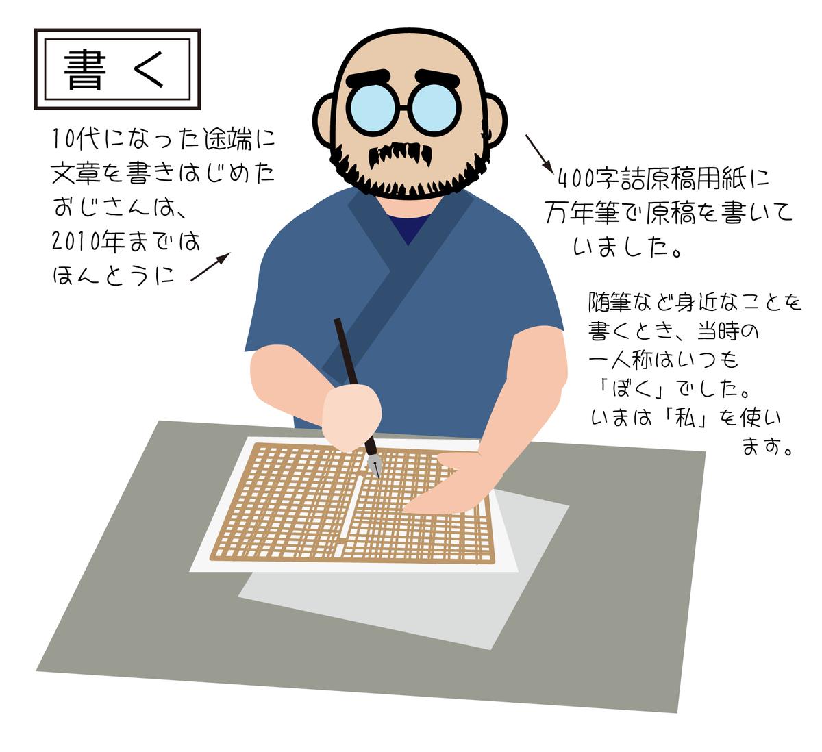 f:id:oji-3:20201128163330p:plain