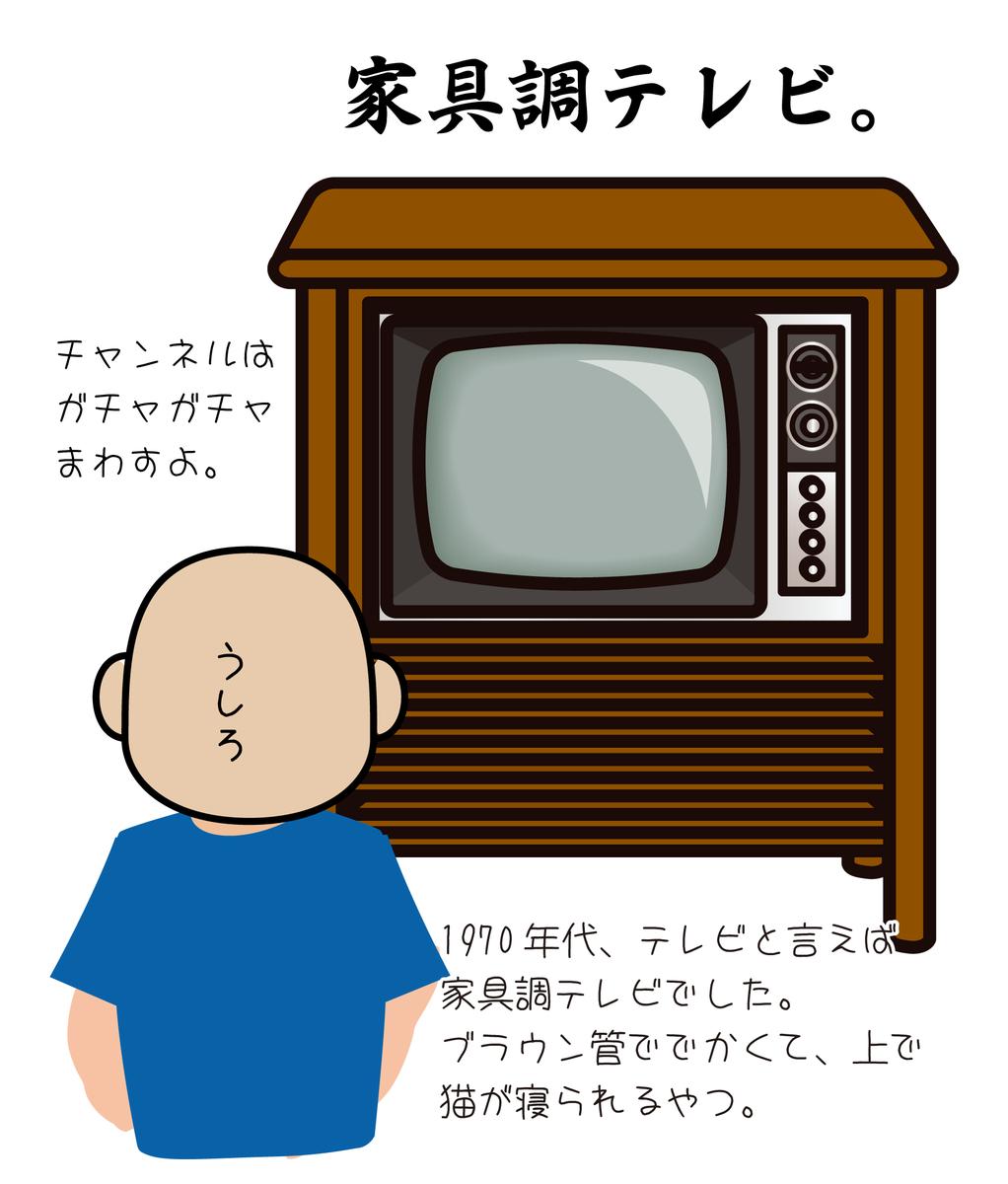 f:id:oji-3:20201128164629p:plain