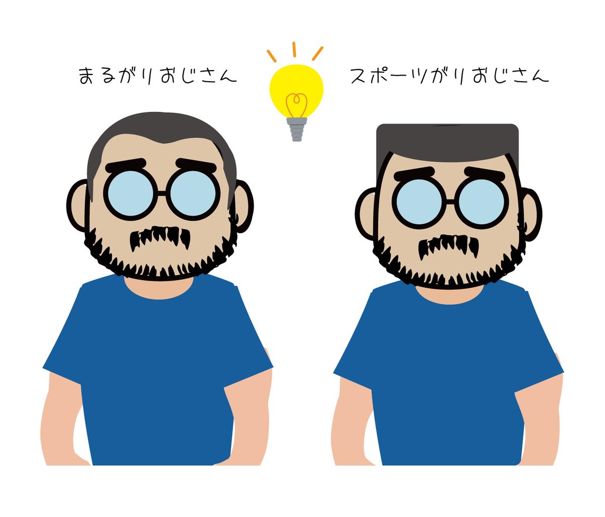 f:id:oji-3:20201210171939p:plain