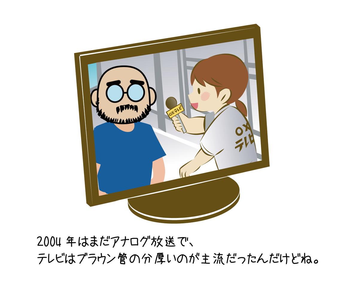 f:id:oji-3:20210127202316p:plain