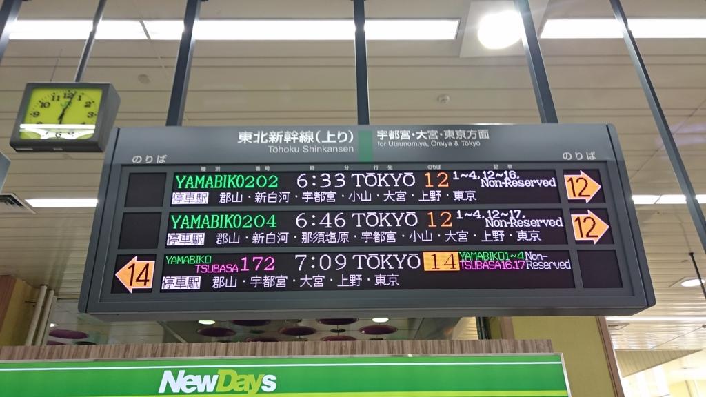 f:id:ojiro0224:20170524204714j:plain