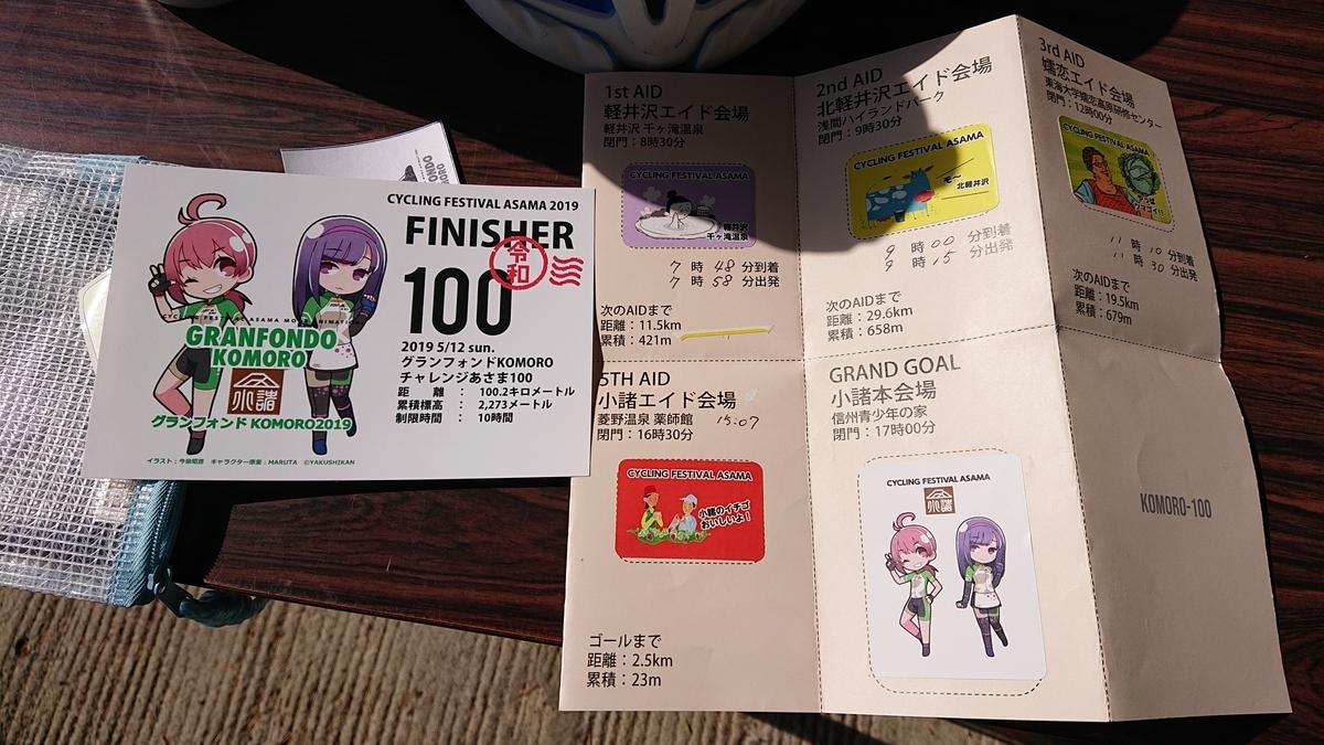 f:id:ojiro0224:20190515213627j:plain