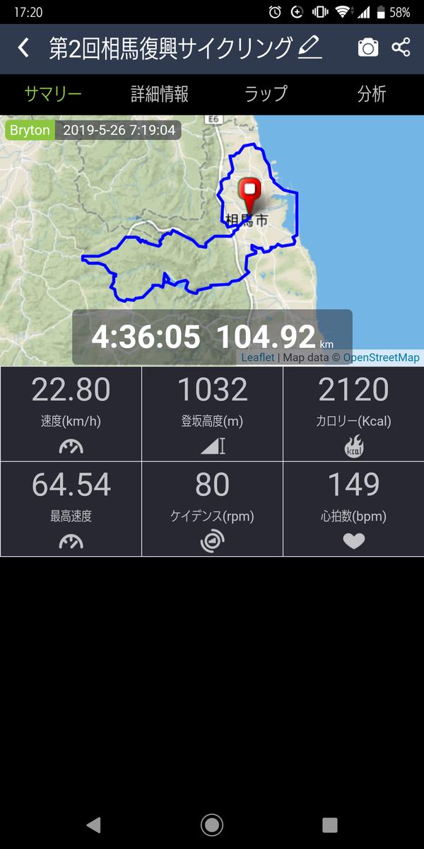 f:id:ojiro0224:20190602210337p:plain