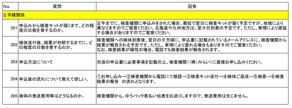 f:id:ojirun:20210504084652p:plain