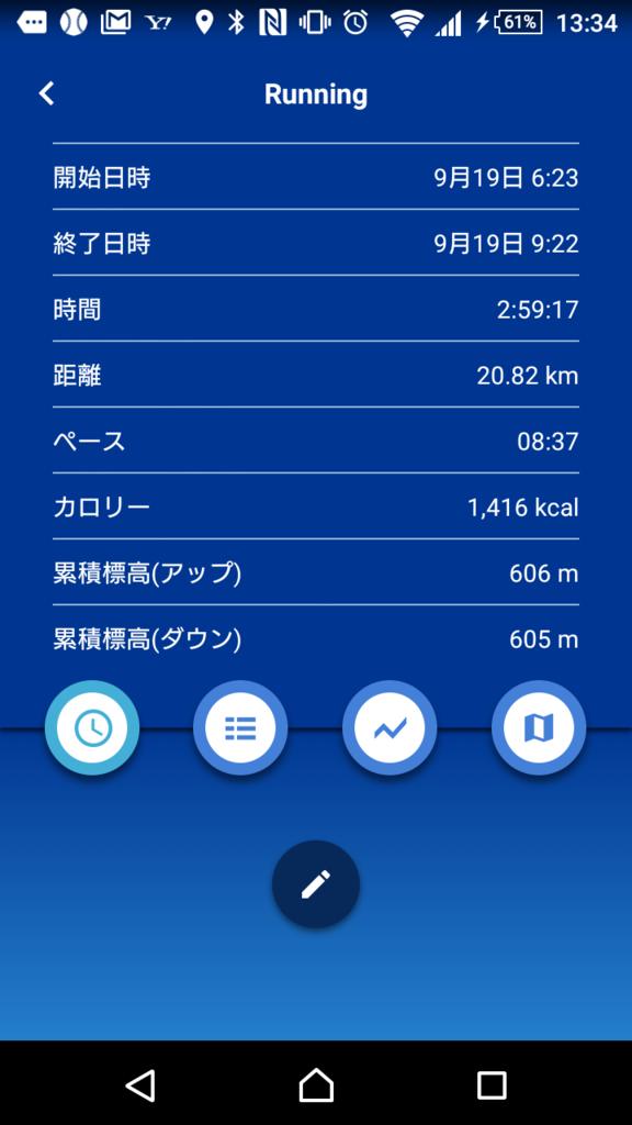 f:id:ojisanmarathon:20160919133539p:plain