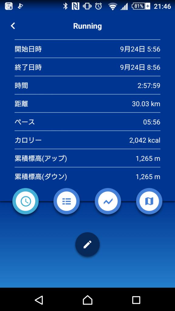 f:id:ojisanmarathon:20160924214730p:plain