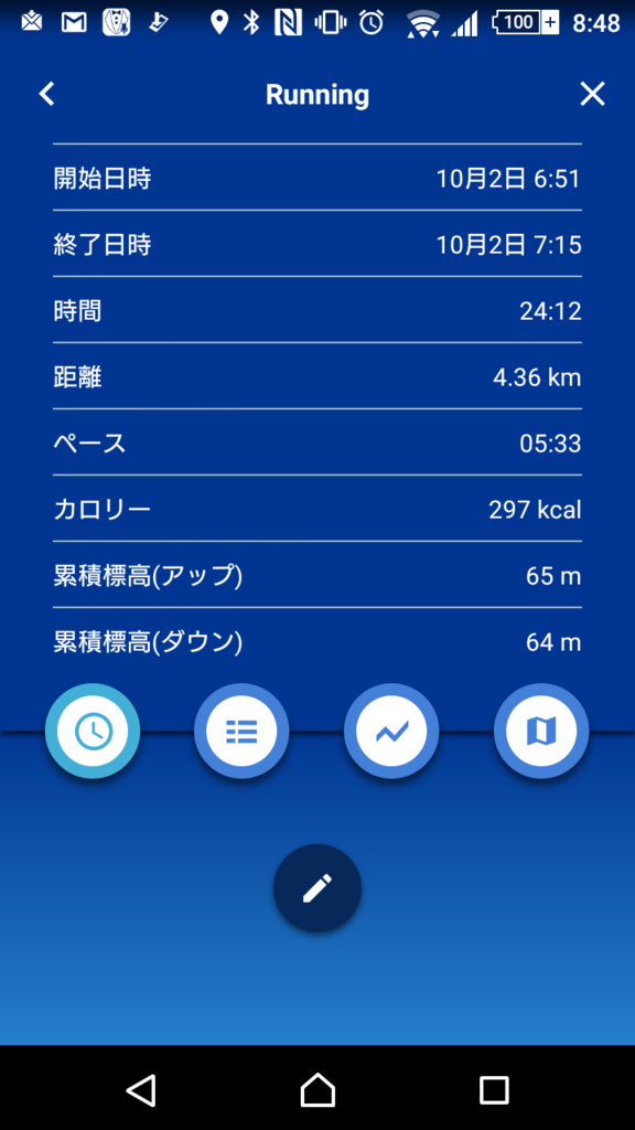 f:id:ojisanmarathon:20161002085010p:plain